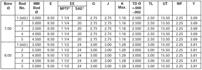 series-3H-style-DB-dimensions-chart 1