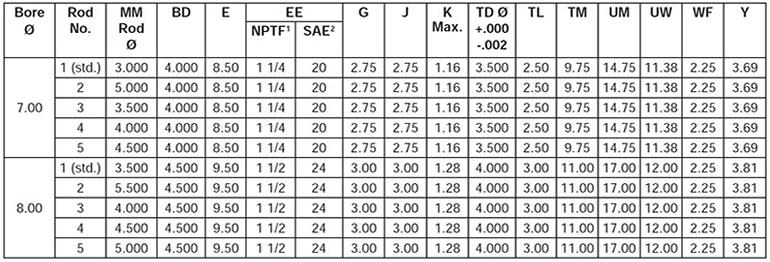 series-3H-style-DE-dimensions-chart 1