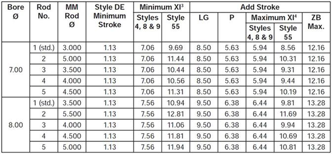 series-3H-style-DE-dimensions-chart 2