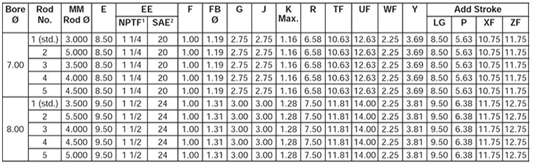 series-3H-style-HB-dimensions-chart