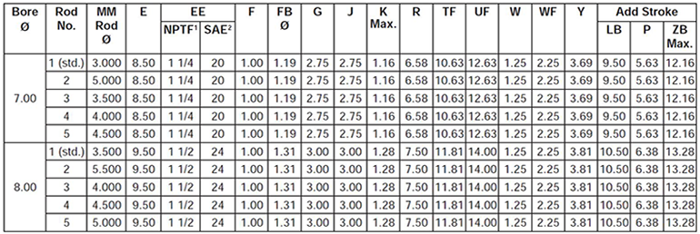 series-3H-style-JB-dimensions-chart 1