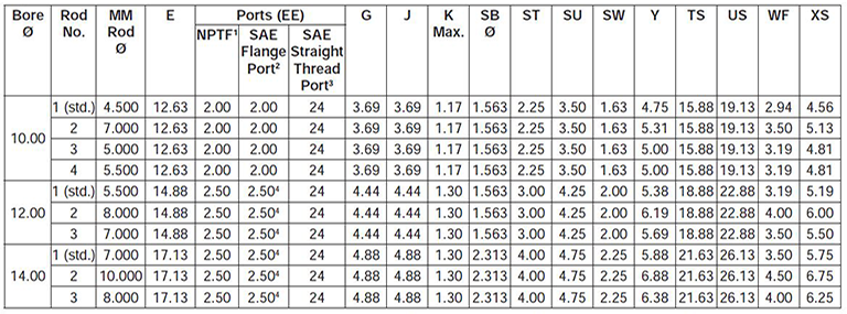 series-3H-large-bore-style-C-dimensions chart 1
