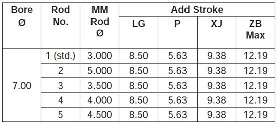 series-3HB-style-DB-dimensions chart 2