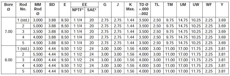 series-3HB-style-DE-dimensions chart 1