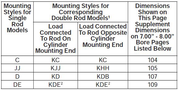 series-3HB-style-K-dimensions chart 1
