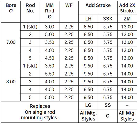series-3HB-style-K-dimensions chart 2