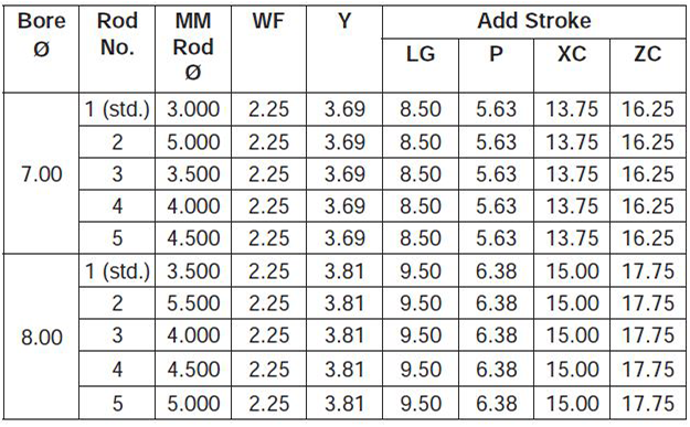 series-3HD-style-BB-dimensions chart 2