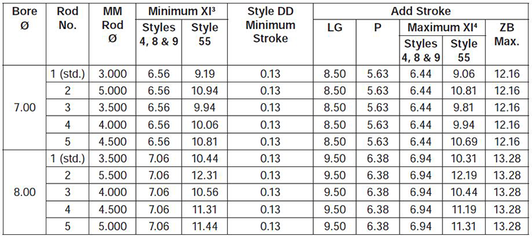 series-3HD-style-DD-dimensions chart 2