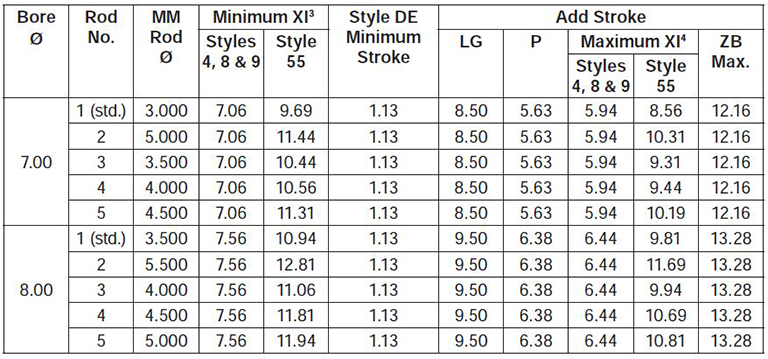 series-3HD-style-DE-dimensions chart 2
