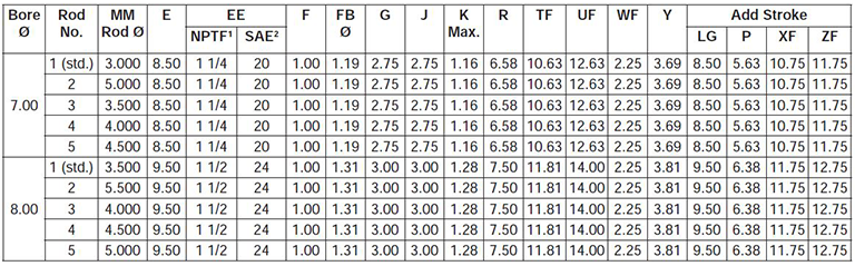 series-3HD-style-HB-dimensions chart