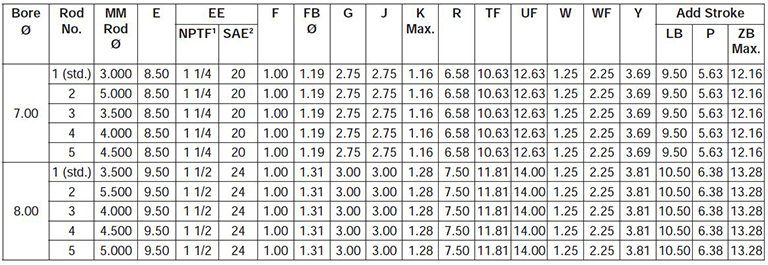 series-3HD-style-J-dimensions chart 1