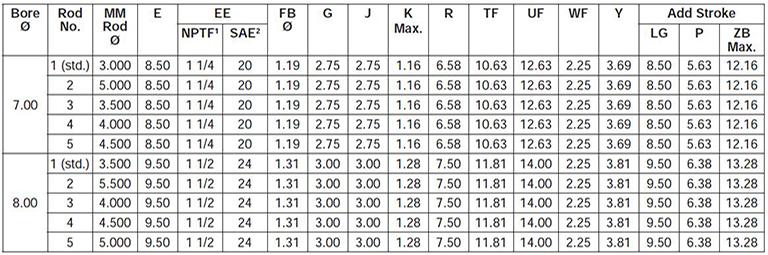 series-3HD-style-JJ-dimensions chart