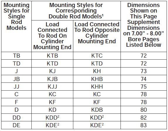 series-3HD-style-K-dimensions chart 1