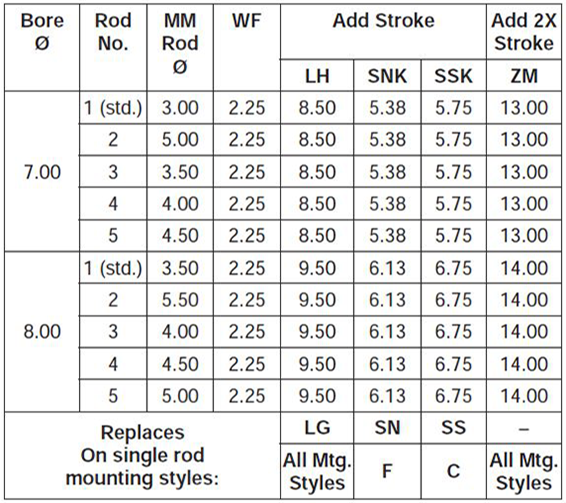 series-3HD-style-K-dimensions chart 2