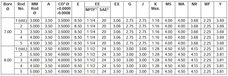 series-3HD-style-SE-dimensions chart 1