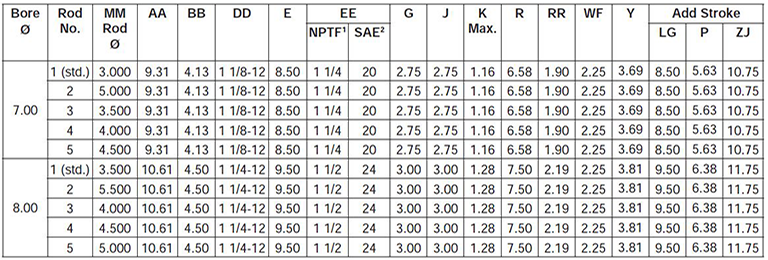 series-3HD-style-TB-dimensions chart