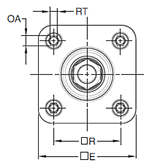 P1D Basic Head Dimensions