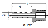 125HB Male Connector Dimensions