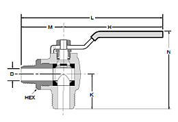 V591P-X-04 Lever Handle 90 Degree Flow Ball Valve Dimensions