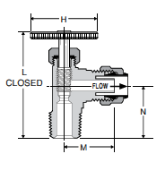 NV312P Needle Valve Dimensions