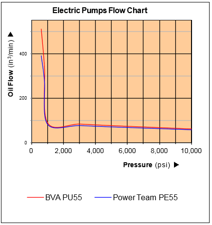bva-pu55-flow-chart.png